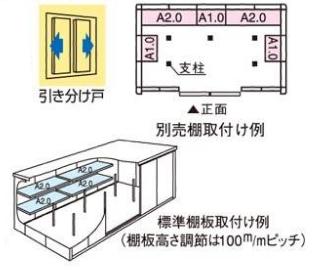 一般地型】ヨド物置 エルモ LMC-3622GL 標準高タイプ 幅3709×奥行2438