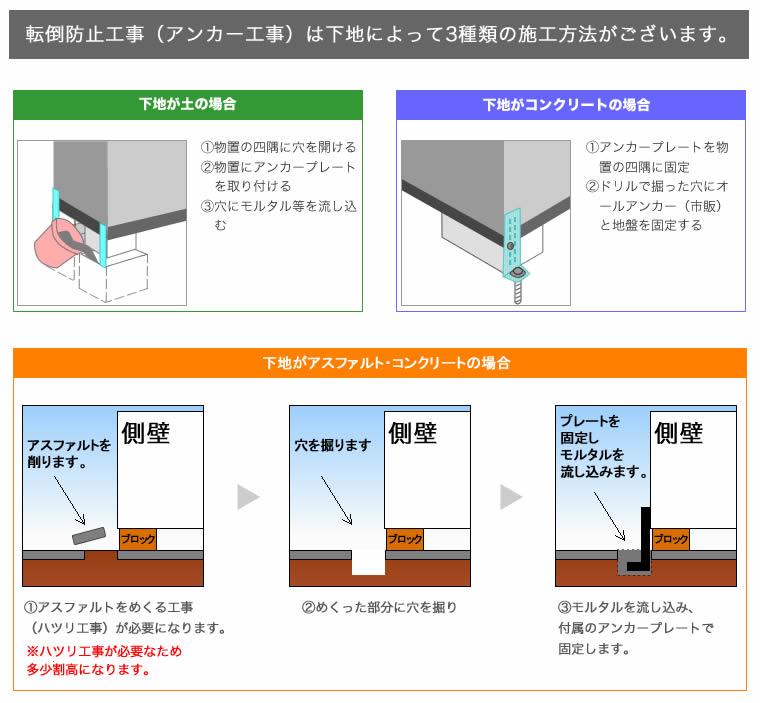 (10,800円/) 【下地が土の場合】 転倒防止工事費